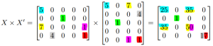 sparse_matrix_v01